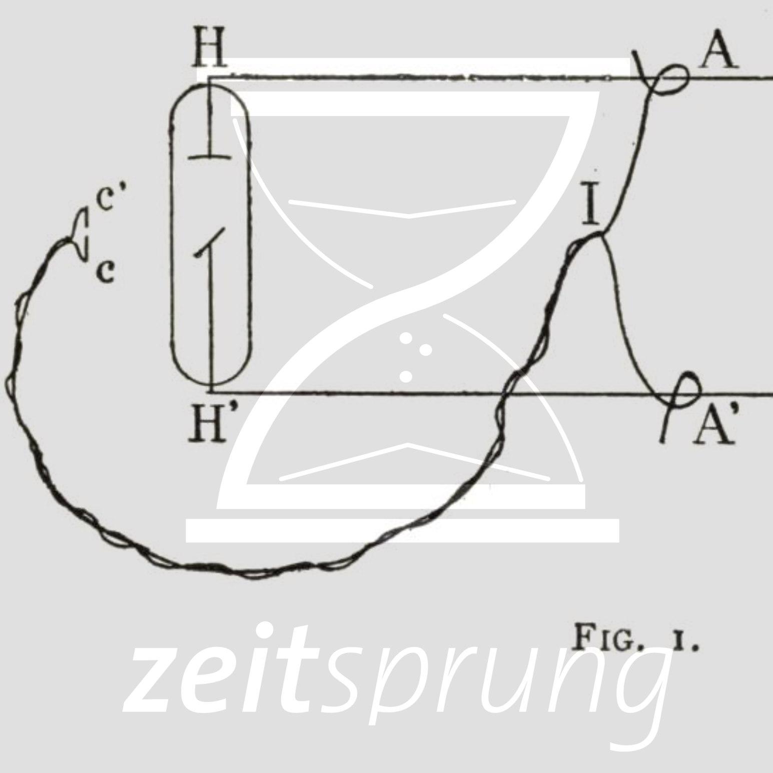 ZS240: René Blondlot und die Entdeckung der N-Strahlen